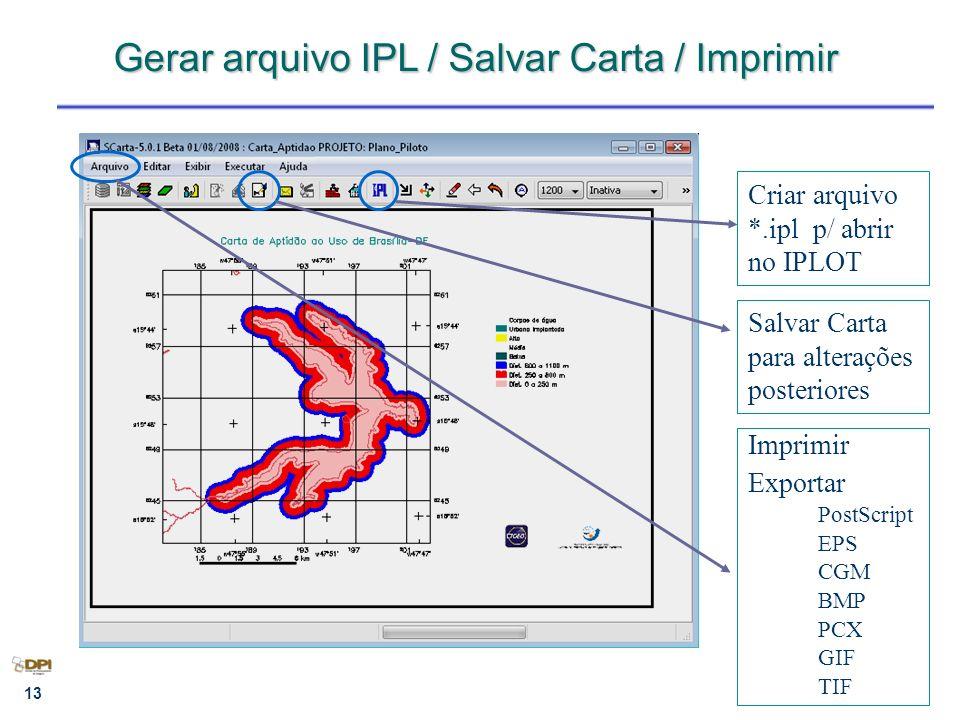 14 IPLOT: Visualização e Impressão