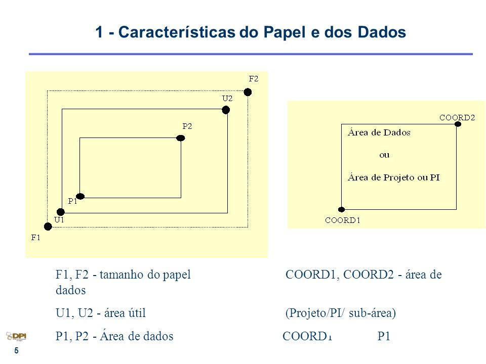 6 2 - Elementos da Carta (Texto )