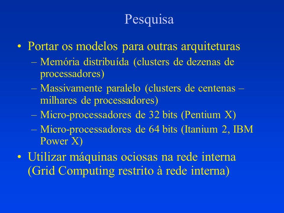 Dificuldades (1) Bugs nos modelos: –Interferindo ou não no resultado, impedem o desenvolvimento.