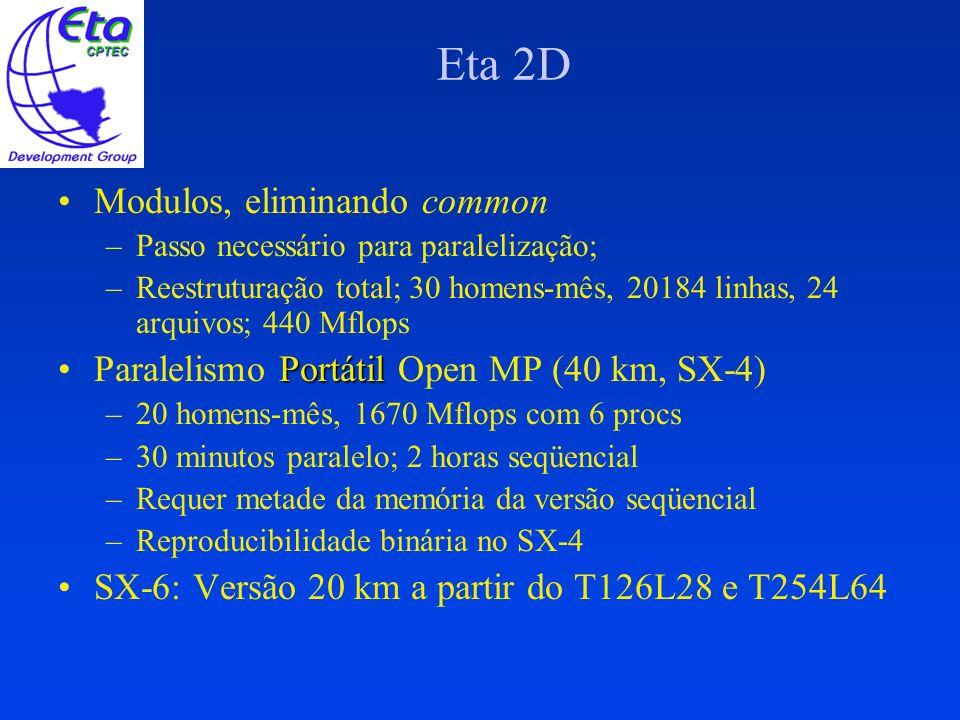 ETA 2D – Reestruturação do Código Cond.