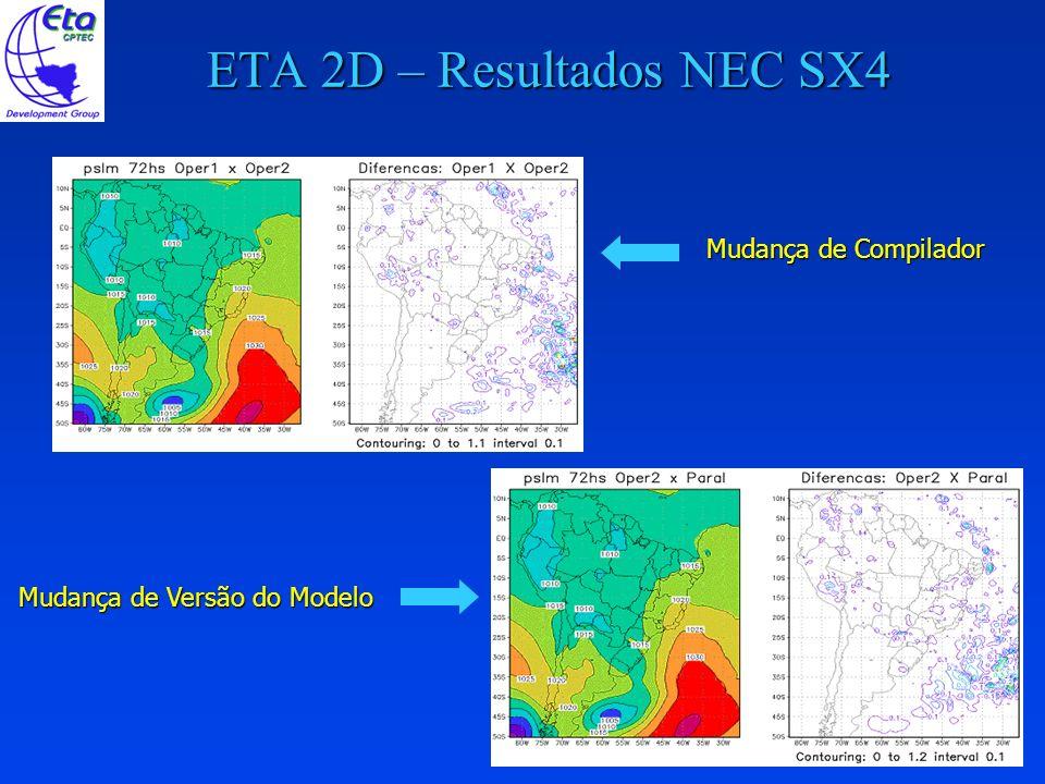 ETA 2D – 20km NEC/SX6 Dificuldades no Pré-processamento:Dificuldades no Pré-processamento: –Eliminação de valores fixos (hardwire) Ex: CI/CC : permitia a entrada de no máximo 28 níveis verticais eEx: CI/CC : permitia a entrada de no máximo 28 níveis verticais e 100km de resolução horizontal do modelo global 100km de resolução horizontal do modelo global –Mudança de resolução em tempo de compilação Dificuldades no Pós-processamentoDificuldades no Pós-processamento –Gerar arquivos de entrada inexistentes Testes:Testes: –Condições iniciais e de contorno: T126L28 e T254L64 Tempo de execução, 72h de previsão, 8 processadores:Tempo de execução, 72h de previsão, 8 processadores: –2h 15min