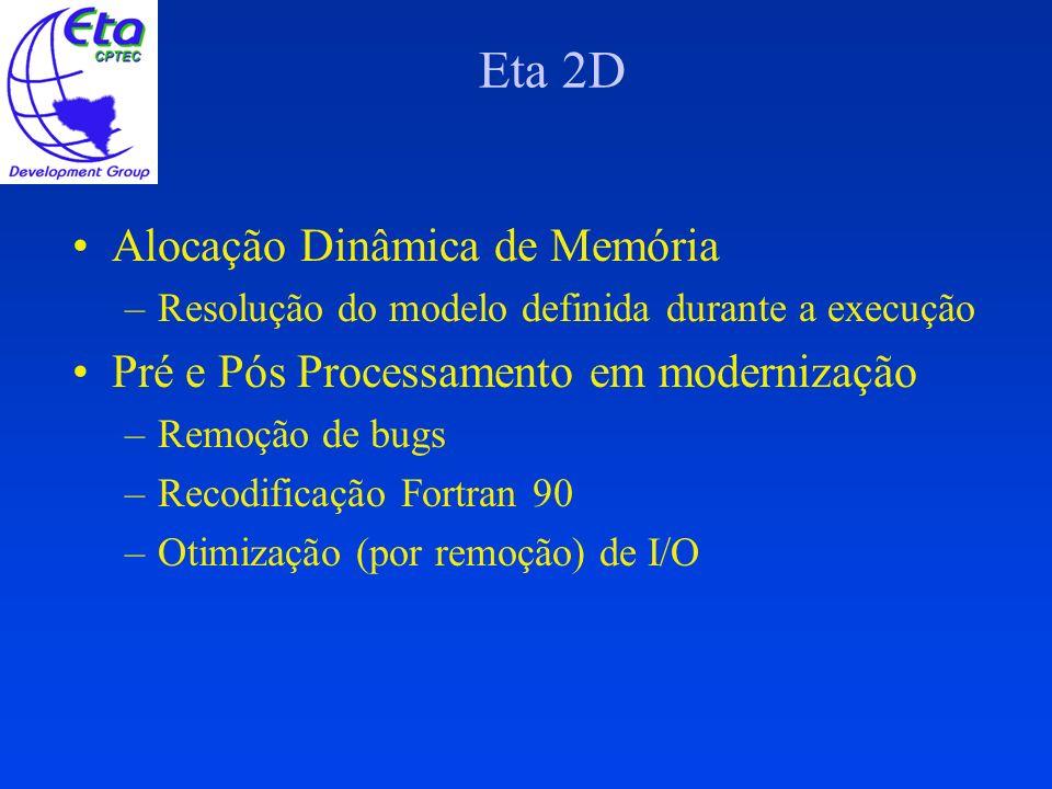 ETA 2D – Histórico – Alocação Dinâmica O que se esperava: Definição da resolução em tempo de execução;Definição da resolução em tempo de execução; Redução do uso de memória com o uso de alocação dinâmica;Redução do uso de memória com o uso de alocação dinâmica; Diminuição do volume de shell scripts;Diminuição do volume de shell scripts; Todas as variáveis que afetassem resolução ou domínio deviam ser lidas de um arquivo de configuração;Todas as variáveis que afetassem resolução ou domínio deviam ser lidas de um arquivo de configuração; Garantir a portabilidade.