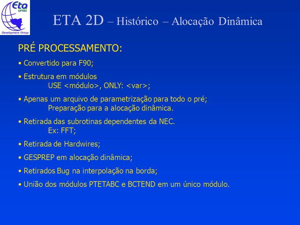Eta 2D - Resultados ConfiguraçãoResolução Horizontal (km) Contas Normalizadas (Mflop) Tempo de Execução Normalizado ETA40kmL38401,00 ETA20kmL38208,734,89 Quanto maior a resolução, mais veloz a execução