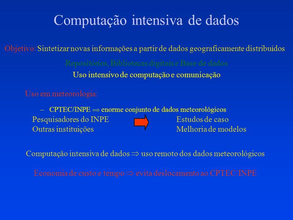 Grade Computacional do CPTEC Grade restrita ao âmbito do CPTEC: –7 Ws HP-Compaq - True64 –2 PC - Linux –1 cluster (8 processadores duais) Componentes da grade: –Globus Toolkit 2.0 –Biblioteca de passagem de mensagem MPI para grade (MPICH-G2).
