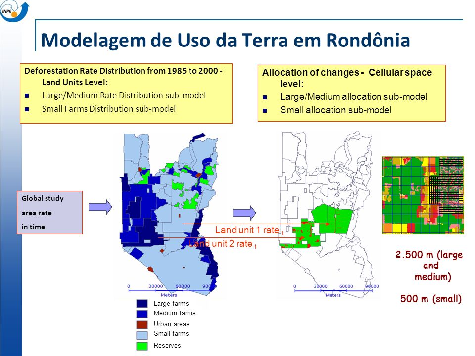 Diferentes Atores, Diferentes Padrões Factors affecting location of changes: Small Farmers (500 m resolution): Connection to opened areas through roads network Proximity to urban areas Medium/Large Farmers (2500 m resolution): Connection to opened areas through roads network Connection to opened areas in the same line of ownerships