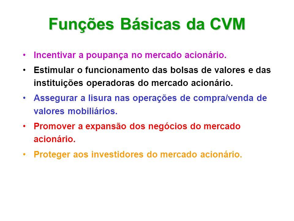 Atuação da CVM CVMCVM Instituições Financeiras do Mercado Instituições Financeiras do Mercado Companhias de Capital Aberto Companhias de Capital Aberto InvestidoresInvestidores