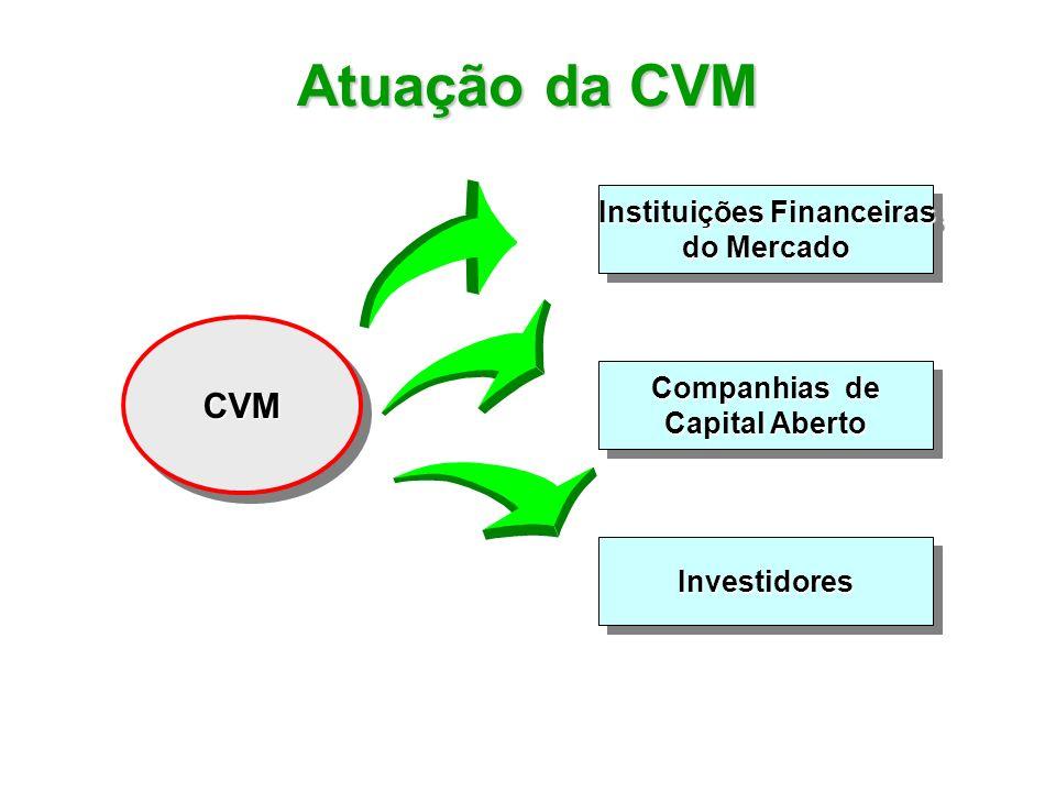 Banco do Brasil Sociedade Anônima de capital misto, controlada pela União.