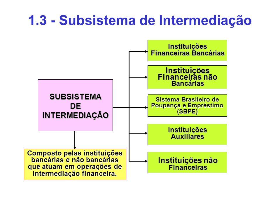 Instituições Financeiras Bancárias Bancos Comerciais: –Constituídas em forma de S.A.