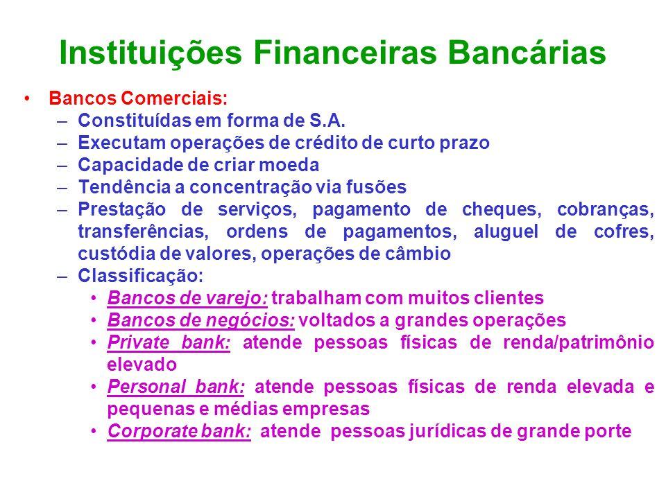 Instituições Financeiras Bancárias Bancos Múltiplos: formados com base nas atividades (carteiras) de quatro instituições: banco comercial, banco de investimento e desenvolvimento, sociedade de crédito, financiamento e investimento e sociedade de crédito imobiliário.