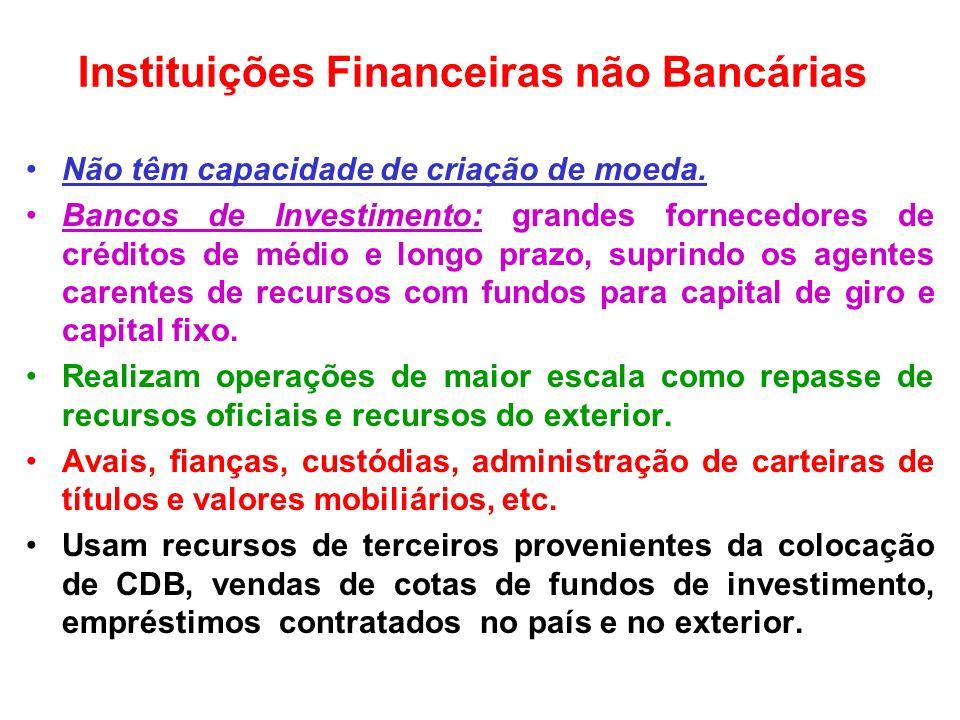 Instituições Financeiras não Bancárias Não têm capacidade de criação de moeda.