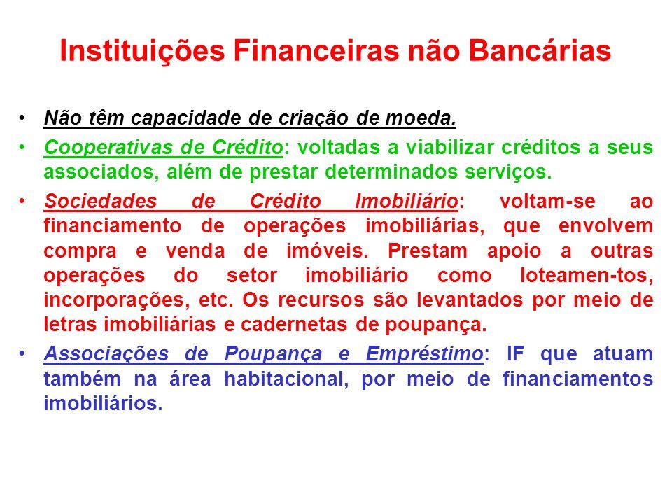 SBPE CEF Sociedades de Crédito Imobiliário Associações de Poupança e Empréstimo Bancos Múltiplos A CAPTAÇÃO DE RECURSOS DESTAS INSTITUIÇÕES É FEITA ATRAVÉS DAS CADERNETAS DE POUPANÇA E DOS FUNDOS PROVENIENTES DO FGTS