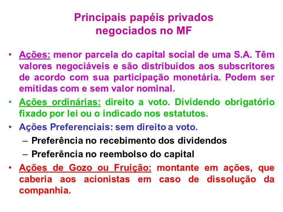 Vantagens dos investidores em ações Dividendos: parte dos resultados da empresa, pago aos acionistas em dinheiro no final de cada exercício social.