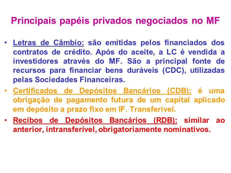 Certificados de Depósitos Interfinanceiros (CDI): títulos emitidos pelas instituições que participam do mercado financeiro.