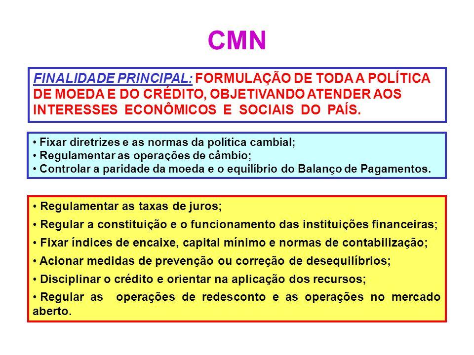 CMN Composto por: Ministro da Fazenda Ministro de Planejamento Presidente do Banco Central Comissões Consultivas: assessoram em assuntos tais como: Assuntos Bancários Mercado de Capitais e Mercados Futuros Crédito Rural Crédito Industrial Política Monetária Política Cambial