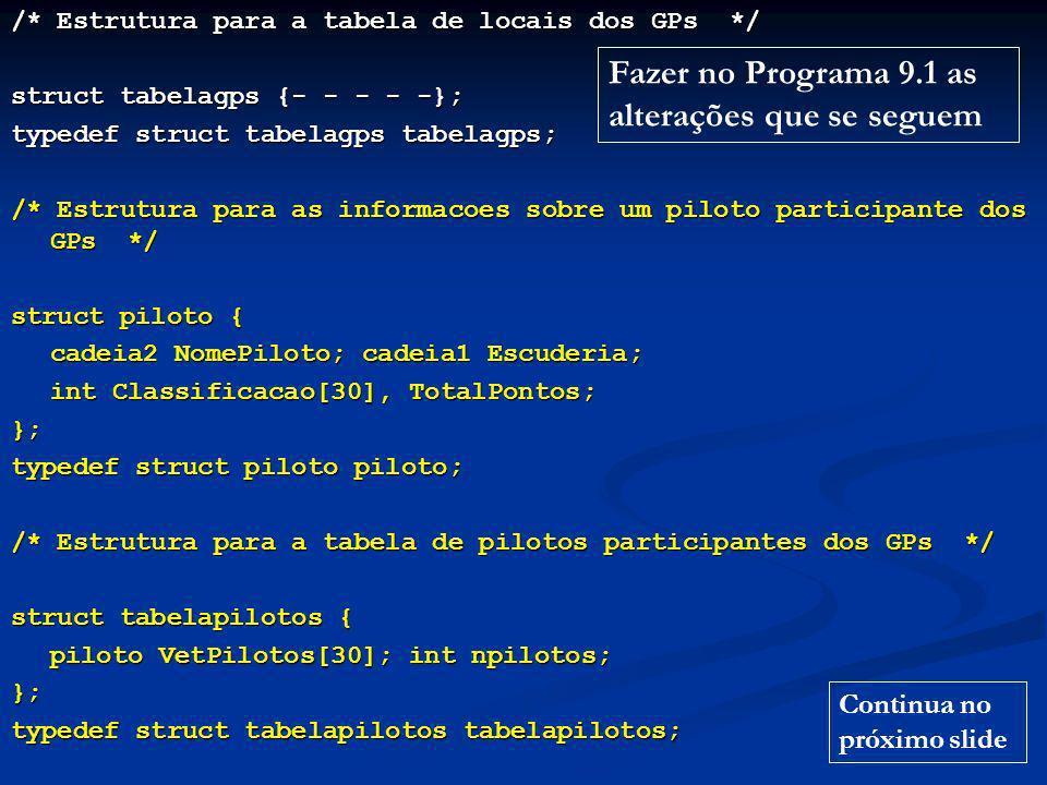 /* Variaveis globais */ tabelagps TabGPs; tabelapilotos TabPilotos; FILE *filein, *fileout; /* Funcao LerGPs: leitura dos locais dos GPs */ void LerGPs () {- - - - -} /* Funcao EscreverGPs: escrita dos locais dos GPs */ void EscreverGPs () {- - - - -} Continua no próximo slide