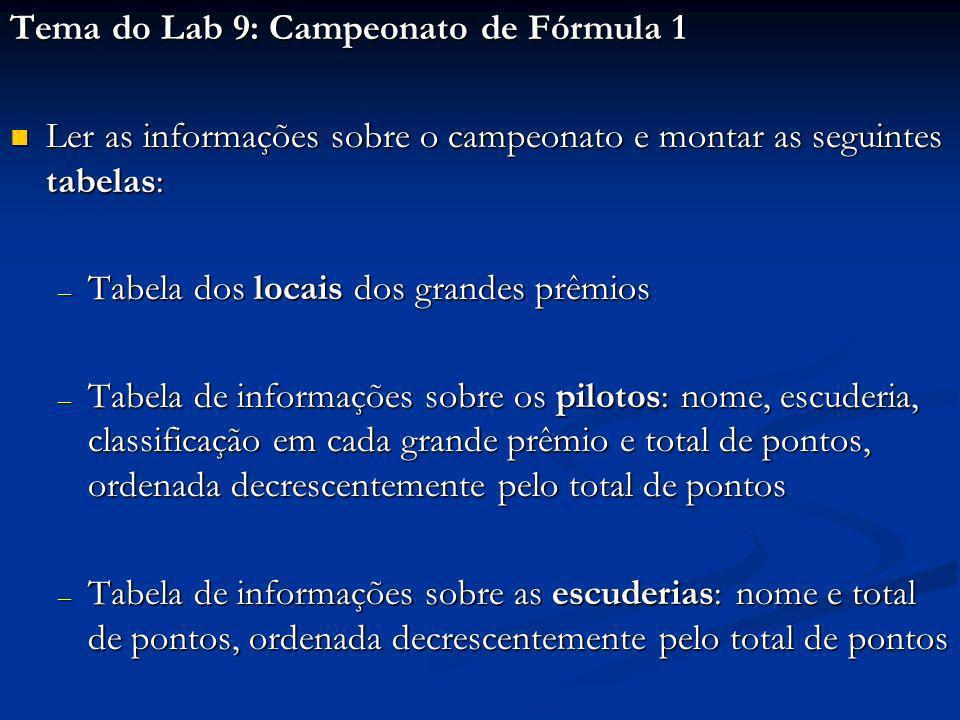 Tema do Lab 9: Campeonato de Fórmula 1 Os locais dos GPs, os nomes dos pilotos e suas escuderias devem ser lidos de um arquivo Os locais dos GPs, os nomes dos pilotos e suas escuderias devem ser lidos de um arquivo Os resultados de cada GP devem ser fornecidos pelo operador Os resultados de cada GP devem ser fornecidos pelo operador O relatório completo do campeonato, com a classificação dos pilotos em cada GP, com a pontuação final e com a classificação final dos pilotos e das escuderias, deve ser escrito num arquivo O relatório completo do campeonato, com a classificação dos pilotos em cada GP, com a pontuação final e com a classificação final dos pilotos e das escuderias, deve ser escrito num arquivo