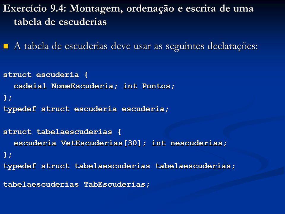 Exercício 9.4: Montagem, ordenação e escrita de uma tabela de escuderias Fazer três funções de nomes MontarTabEscuderias, OrdenarTabEscuderias e EscreverEscuderias, colocando na função main uma chamada para cada uma delas: Fazer três funções de nomes MontarTabEscuderias, OrdenarTabEscuderias e EscreverEscuderias, colocando na função main uma chamada para cada uma delas: LerGPs (); EscreverGPs (); LerPilotos (); LerResultadosGPs (); CalcularPontuacao (); OrdenarTabPilotos (); EscreverPilotos (); MontarTabEscuderias (); OrdenarTabEscuderias (); EscreverEscuderias ();
