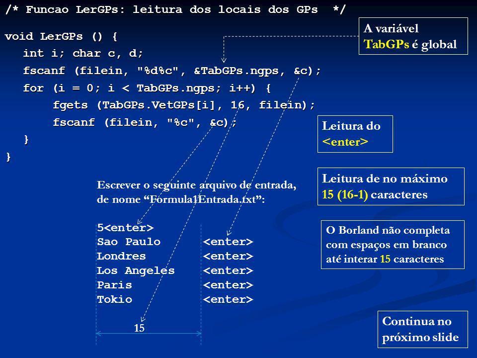 /* Funcao EscreverGPs: escrita dos locais dos GPs */ void EscreverGPs () { int i; fprintf (fileout, \n\nLocais dos %d GP s:\n , TabGPs.ngps); for (i = 0; i < TabGPs.ngps; i++) for (i = 0; i < TabGPs.ngps; i++) fprintf (fileout, \n%-20s , TabGPs.VetGPs[i]); fprintf (fileout, \n%-20s , TabGPs.VetGPs[i]);} Continua no próximo slide