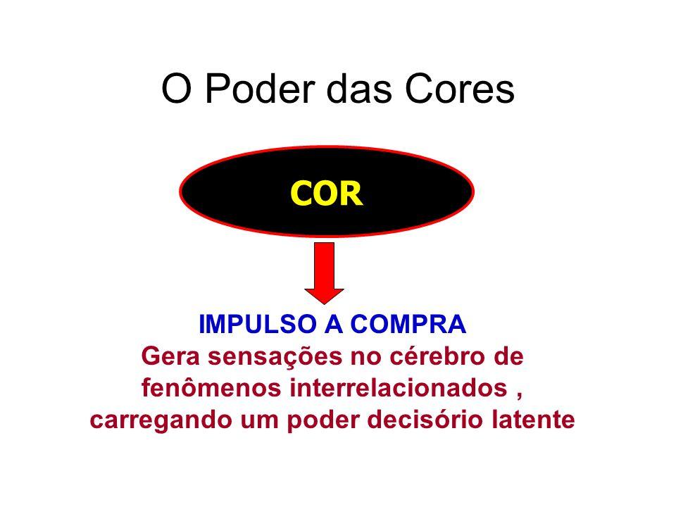 Os Efeitos da Cor na Embalagem Vermelha Ilusão Física: Aumento de volume, peso e cor Efeito Psicológico: Estimulante e Dominante Particularidades: Alimenta a pressão Arterial