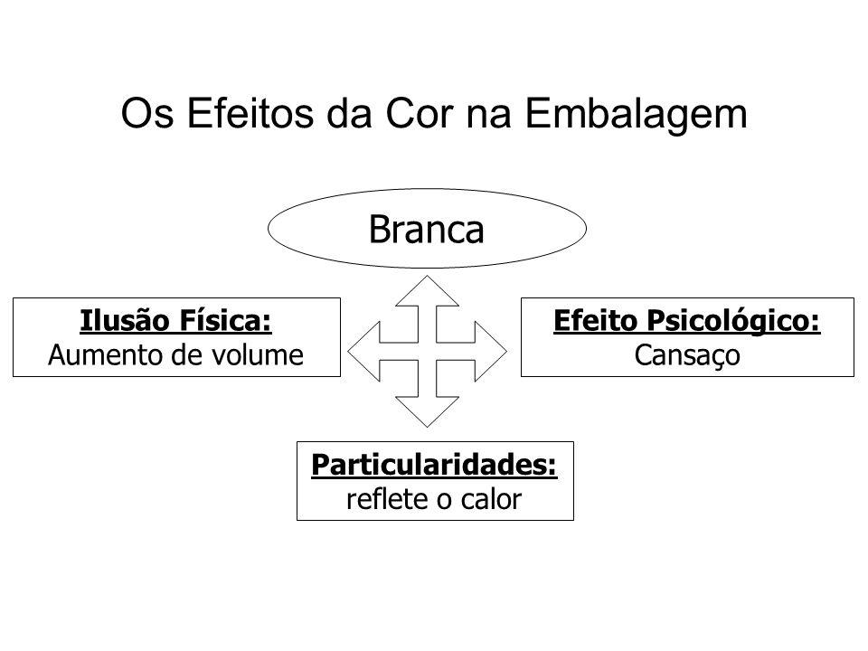 Referências Bibliográficas Borges, Cecília.A casa dos mil truques.