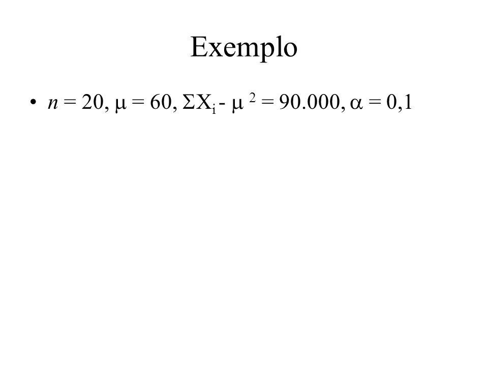 I.C.com e 2 desconhecidos Teorema Fundamental Sejam X 1, …, X n i.i.d.