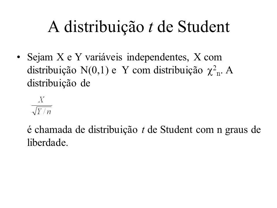 Observação No caso de X 1, …, X n i.i.d.N(, 2 ).
