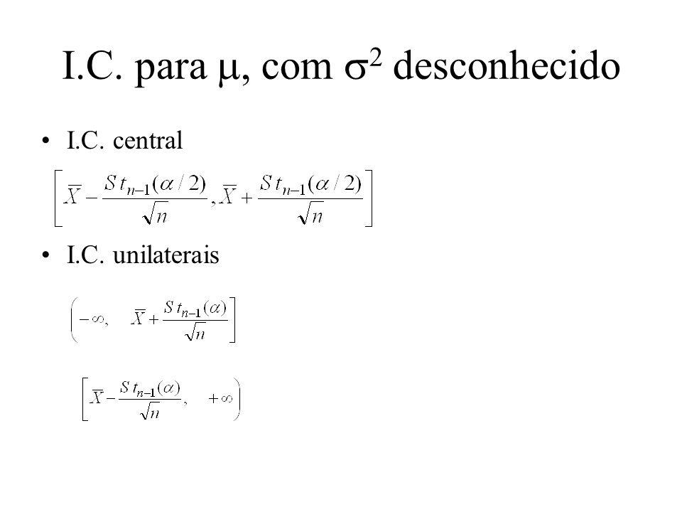 I.C. para, com desconhecido I.C. central I.C. unilaterais