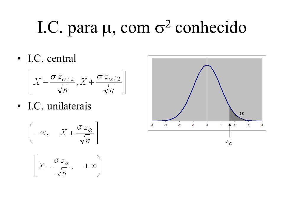 Exemplo n = 25, X = 60, = 10, = 0,1