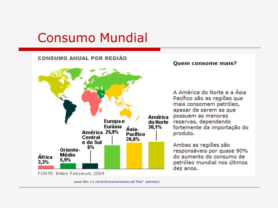 Consumo Percapta