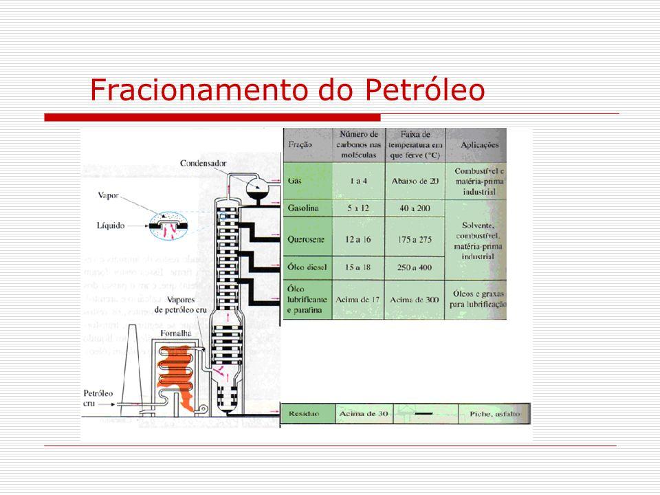 Gasolina O índice de octanagem ou de octanas da gasolina mede a sua qualidade.