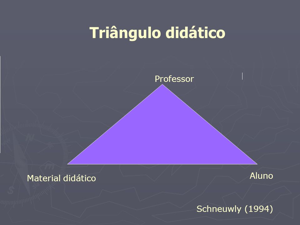 Triângulo do trabalho do professor (Machado, 2007) Objeto – Na aula, organizar um meio de trabalho coletivo que propicie a aprendizagem de determinados conteúdos e o desenvolvimento de determinadas capacidades Artefatos: Obj.