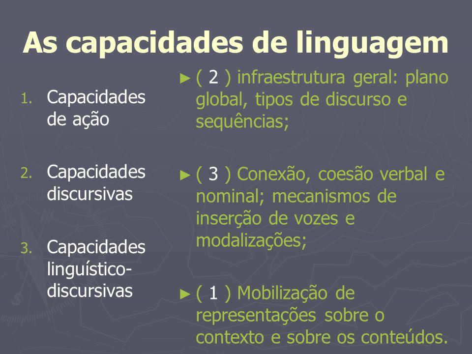 Atividades - capacidades de linguagem (I) Que gênero textual é esse.