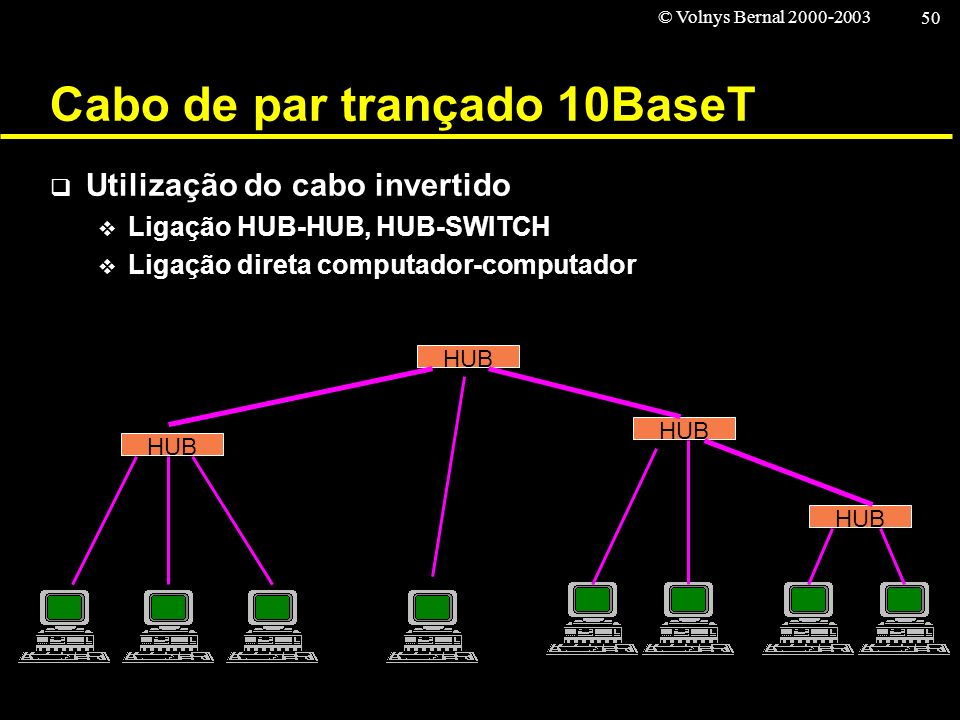 © Volnys Bernal 2000-2003 51 Cabo de par trançado Ferramentas para UTP Clivador Permite a conectorização do conector RJ54 ao ao cabo Testador de cabos UTP O padrão ANSI/TIA/EIA define um conjunto de testes a serem realizados e requisitos a serem atendidos para cabo UTP Para as categorias Categoria 3 (até 16 Mhz) Categoria 4 (até 20 MHz) Categoria 5 (até 100 MHz) Transmission Performance Specifications for Field Testing of Unshielded Twisted-Pair Cabling System Equipamento de teste geralmente chamado de Multitester