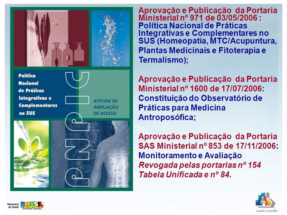 Política Nacional de Plantas Medicinais e Fitoterápicos Decreto Presidencial nº 5813/2006 Homeopatia MTC/Acupuntura Termalismo Medicina Antroposófica Plantas Medicinais e Fitoterapia Política Nacional de Práticas Integrativas e Complementares no SUS Portarias Ministeriais nº 971; 1600 & 853/2006 Política Nacional de Atenção à Saúde os Povos Indígenas Política Nacional de Desenvolvimento Sustentável de Povos e Comunidades Tradicionais Políticas Nacionais MT/MCA Brasil Terapia Comunitária