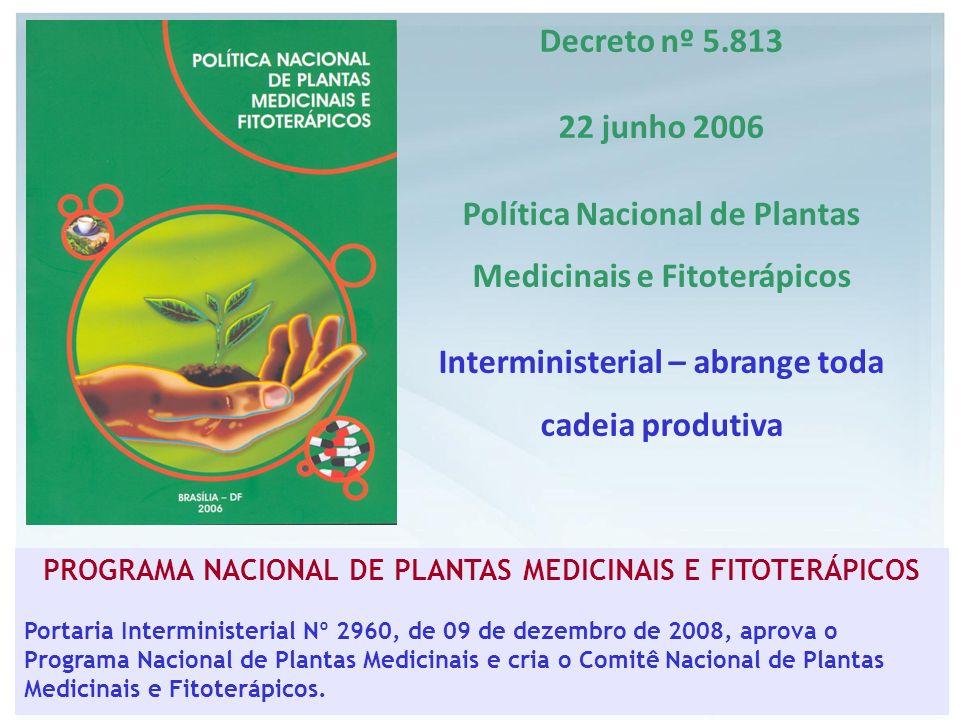 RENISUS Rela ç ão Nacional de Plantas Medicinais de Interesse para o SUS