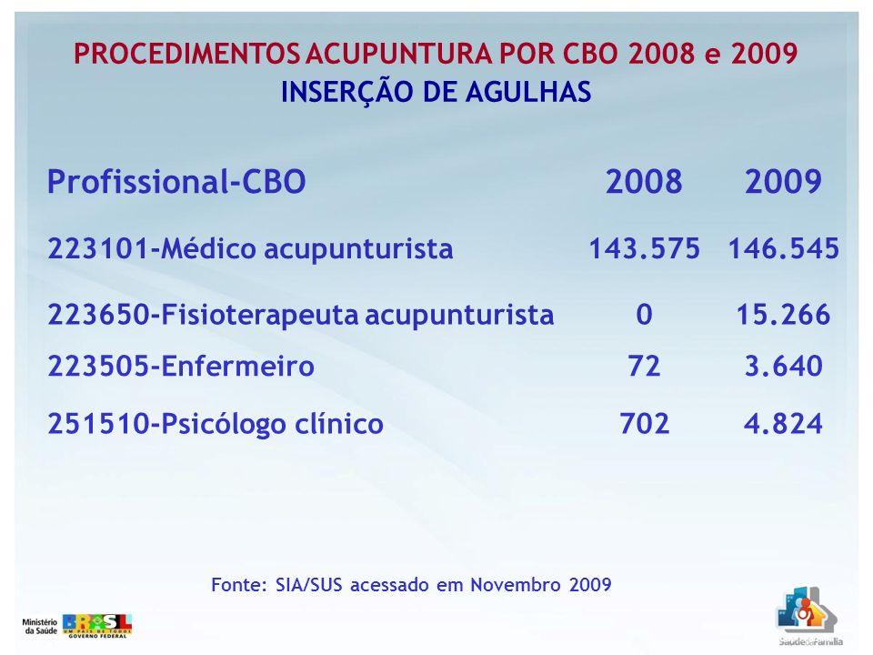 2007 = 2.886 2008 = 7.731 2009 = 13.120 SESSÃO DE ACP C/ INSERÇÃO DE AGULHAS 2007/2008/2009 Quantidade Apresentada Fonte: SIA/SUS Acesso em 10.05.2010