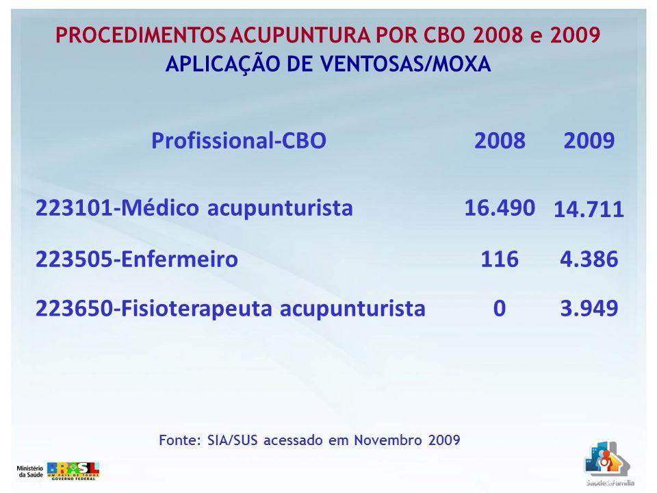 2007 = 33 2008 = 1 2009 = 348 SESSÃO DE ACP APLICAÇÃO DE VENTOSA/MOXA 2007/2008/2009 Fonte: SIA/SUS Acesso em 10.05.2010 Quantidade Apresentada