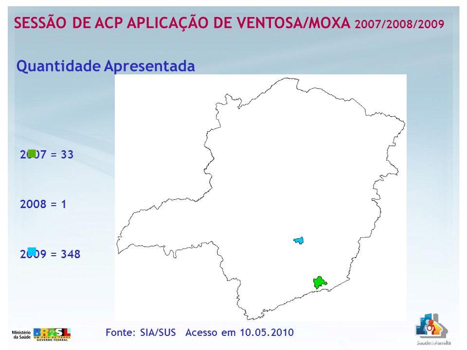 Sessão de ACP Aplicação de Ventosa/Moxa 2007/2008/2009 Fonte: SIA/SUS Acesso em 10.05.2010 Quantidade Apresentada 200720082009 Brumadinho00348 Juiz de Fora3310