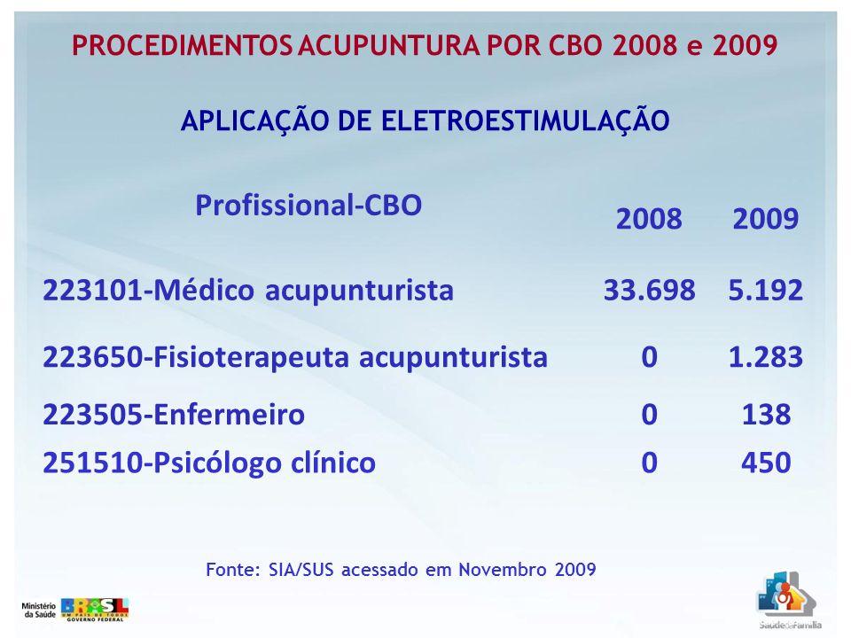 2007 = 589 2008 = 960 2009 = 999 SESSÃO DE ELETROESTIMULAÇÃO 2007/2008/2009 Quantidade Apresentada Fonte: SIA/SUS Acesso em 10.05.2010