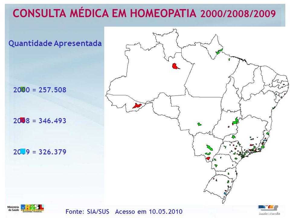 2000 = 26.243 2008 = 65.551 2009 = 36.550 CONSULTA MÉDICA EM HOMEOPATIA 2000/2008/2009 Quantidade Apresentada Fonte: SIA/SUS Acesso em 10.05.2010