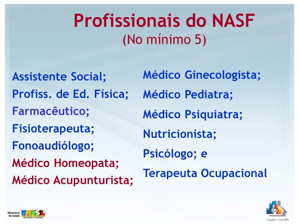 Médico ACP = 14 ( MG/SP/MS/RN/PB/SC) Médico HMP – 18 (MG/SP/RJ/PB/MS) 1034 NASF em 670 Municípios Fonte: DAB/Dez 2009
