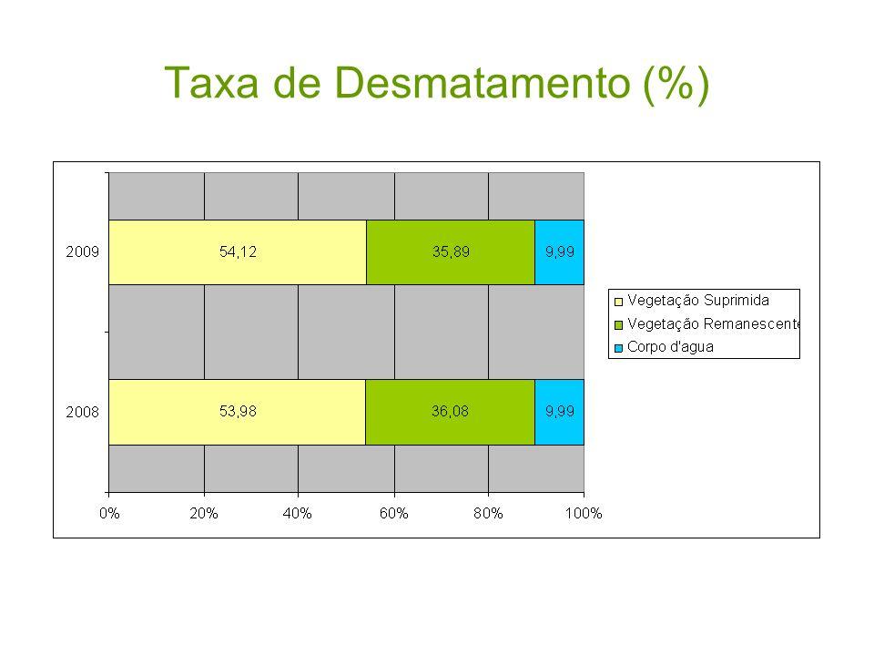 Nome do MunicipioUF Área do Municipio (Km 2 ) Área do Desmtamento (Km 2 ) % do Municipio Desmatado no periodo de 2008-2009 AlegreteRS7802,3251,930,67 Encruzilhada do SulRS3347,2631,830,95 BagéRS4093,0322,420,55 UruguaianaRS5684,6622,300,39 QuaraíRS3105,3819,010,61 Caçapava do SulRS3047,4013,350,44 Lavras do SulRS2600,3512,850,49 Dom PedritoRS5188,5110,530,20 São BorjaRS3591,0710,520,29 Cachoeira do SulRS3688,2910,190,28 Pedras AltasRS1352,458,130,60 Manoel VianaRS1392,128,000,57 São SepéRS2201,437,950,36 Rio PardoRS1940,776,920,36 Sant Ana do LivramentoRS6894,376,390,09 Pinheiro MachadoRS2249,596,120,27 PiratiniRS3539,234,880,14 JaguarãoRS1999,354,860,24 Rosário do SulRS4368,384,630,11 Santana da Boa VistaRS1420,484,090,09 20 MUNICÍPIOS QUE MAIS DESMATARAM NO BIOMA PAMPA (PERÍODO 2008-2009)