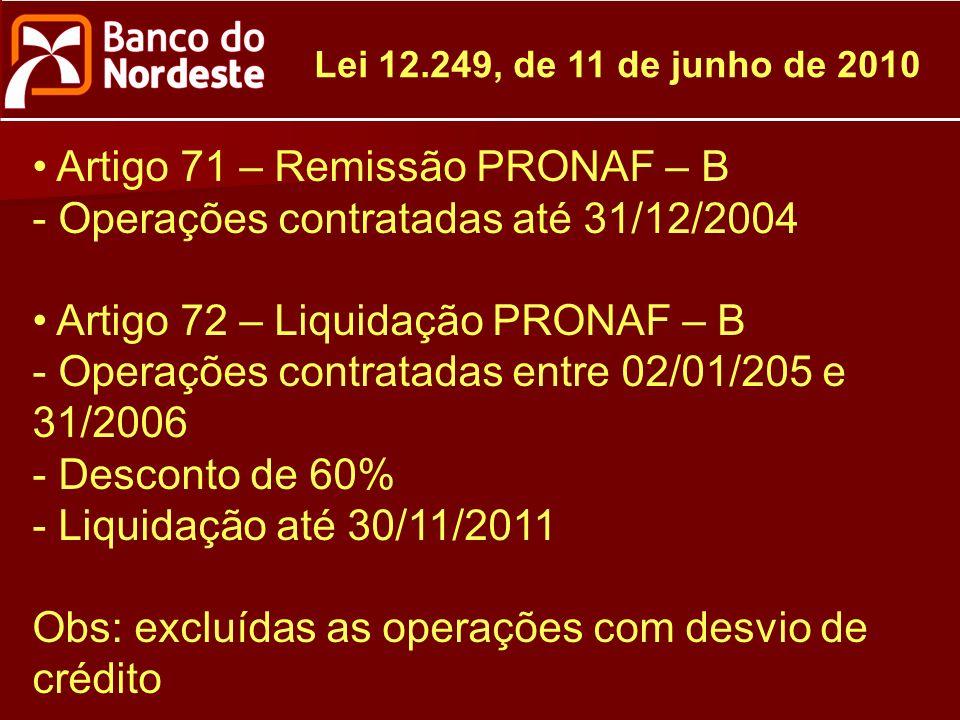 Lei 12.249, de 11 de junho de 2010 Artigo 69 – Remissão demais grupos - Operações contratadas até 15/01/2001 - Valor contratado até R$ 35.000,00 - Saldo devedor até R$ 10.000,00 Artigo 70 – Liquidação demais grupos - Operações contratadas até 15/01/2001 - Valor contratado até R$ 35.000,00 - desconto de 45% a 85% -Liquidação até 30/11/2011 Obs: Excluídas as operações com desvio de crédito