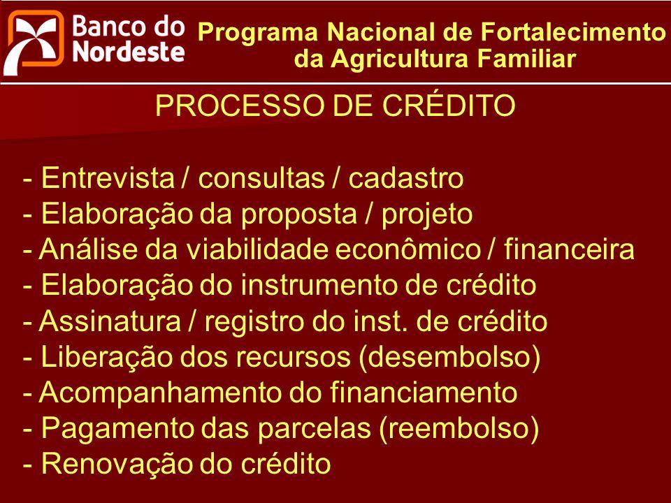 Programa Nacional de Fortalecimento da Agricultura Familiar DOCUMENTAÇÃO - Declaração de Aptidão ao PRONAF; - Cópia dos documentos pessoais (RG e CPF); - Comprovante de regularidade eleitoral; - Documentação do imóvel a ser beneficiado; - Proposta / projeto de financiamento; - Orçamento dos itens financiados; - outros itens vinculados à finalidade do crédito e à atividade financiada.