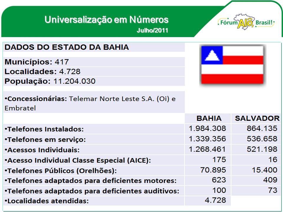 (61) 2312-2060 universalizacao@anatel.gov.br Superintendência de Universalização OBRIGADO.