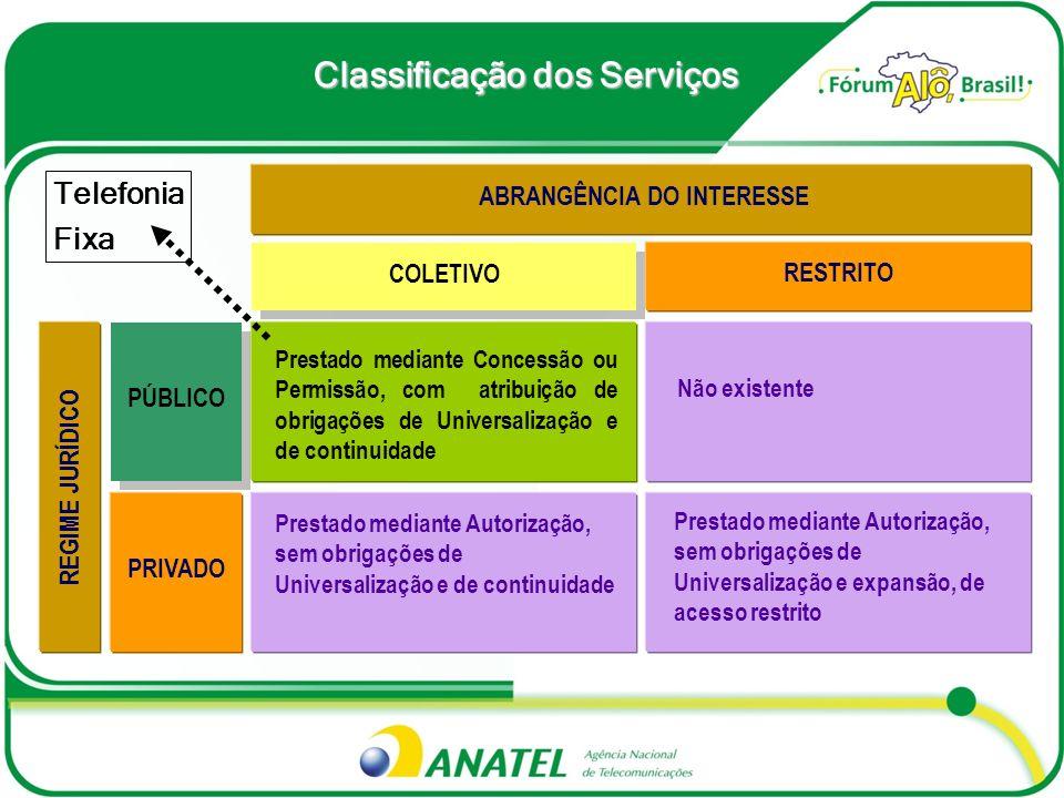 Universalização – Instrumentos UNIVERSALIZAÇÃO Plano Geral de Metas para a Universalização Dec.