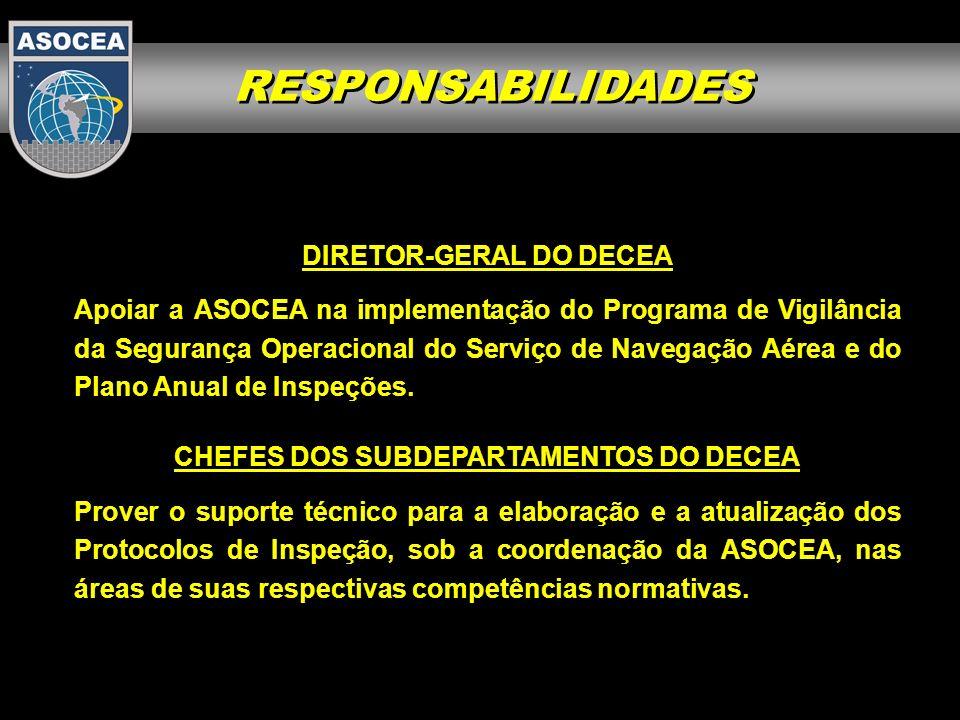 RESPONSABILIDADES CHEFE DA ASOCEA Gerenciar o Programa de Vigilância da Segurança Operacional do Serviço de Navegação Aérea.