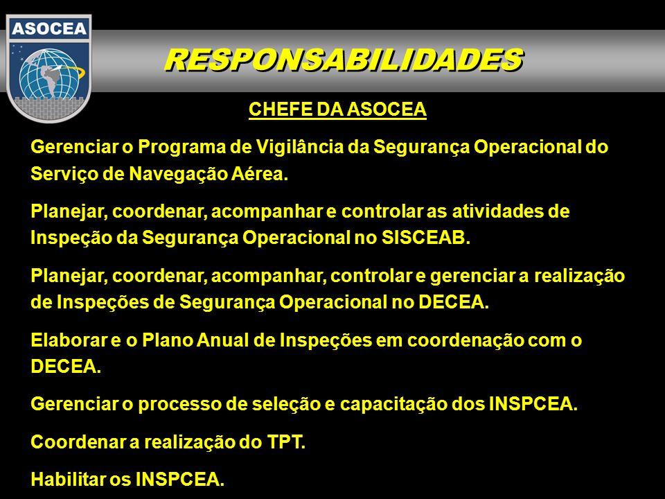 RESPONSABILIDADES CHEFE DA ASOCEA Manter atualizado o registro de Inspetores, das inspeções realizadas e dos Planos de Ações Corretivas (PAC).
