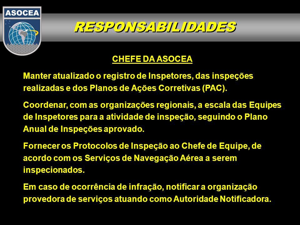 RESPONSABILIDADES CHEFE DA ASOCEA Apresentar o resultado das inspeções realizadas no órgão regulador de SNA ao CMTAER, que o encaminhará ao DECEA.