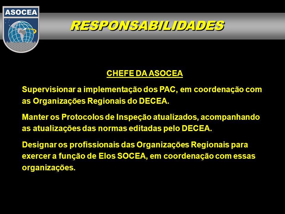 RESPONSABILIDADES ELO SOCEA Controlar a implementação das atividades do Plano Anual de Inspeções, acompanhando todas as tarefas de sua organização e das organizações situadas na área de jurisdição de sua organização regional.